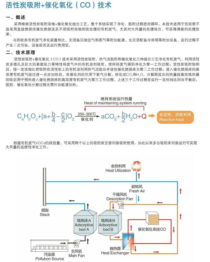 活性炭吸附+催化氧化CO技术
