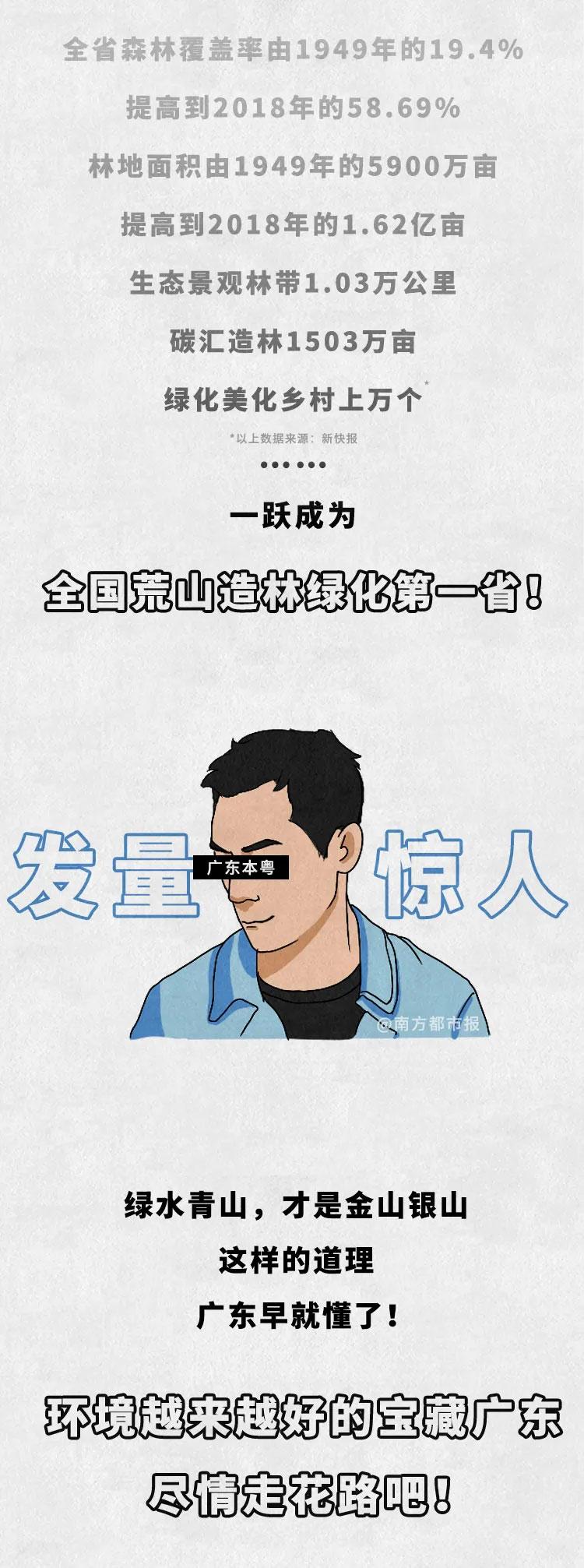 广东人的环保态度